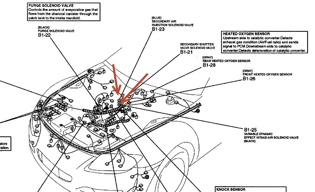 mazda rx 8 workshop wiring diagram