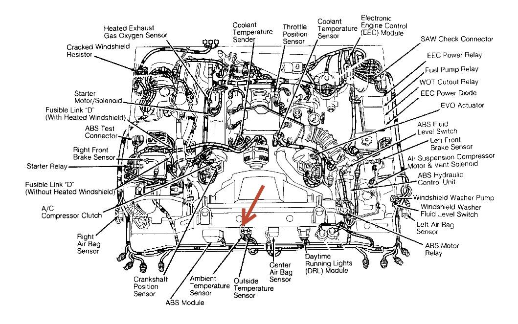 1999 Lincoln Town Car Engine Diagram - 1efievudf