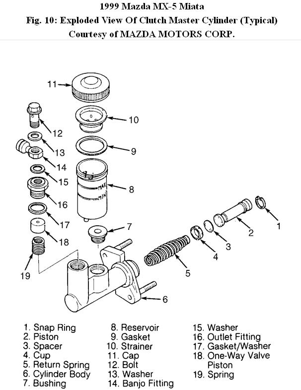 Miata Clutch Diagram Wiring Diagram