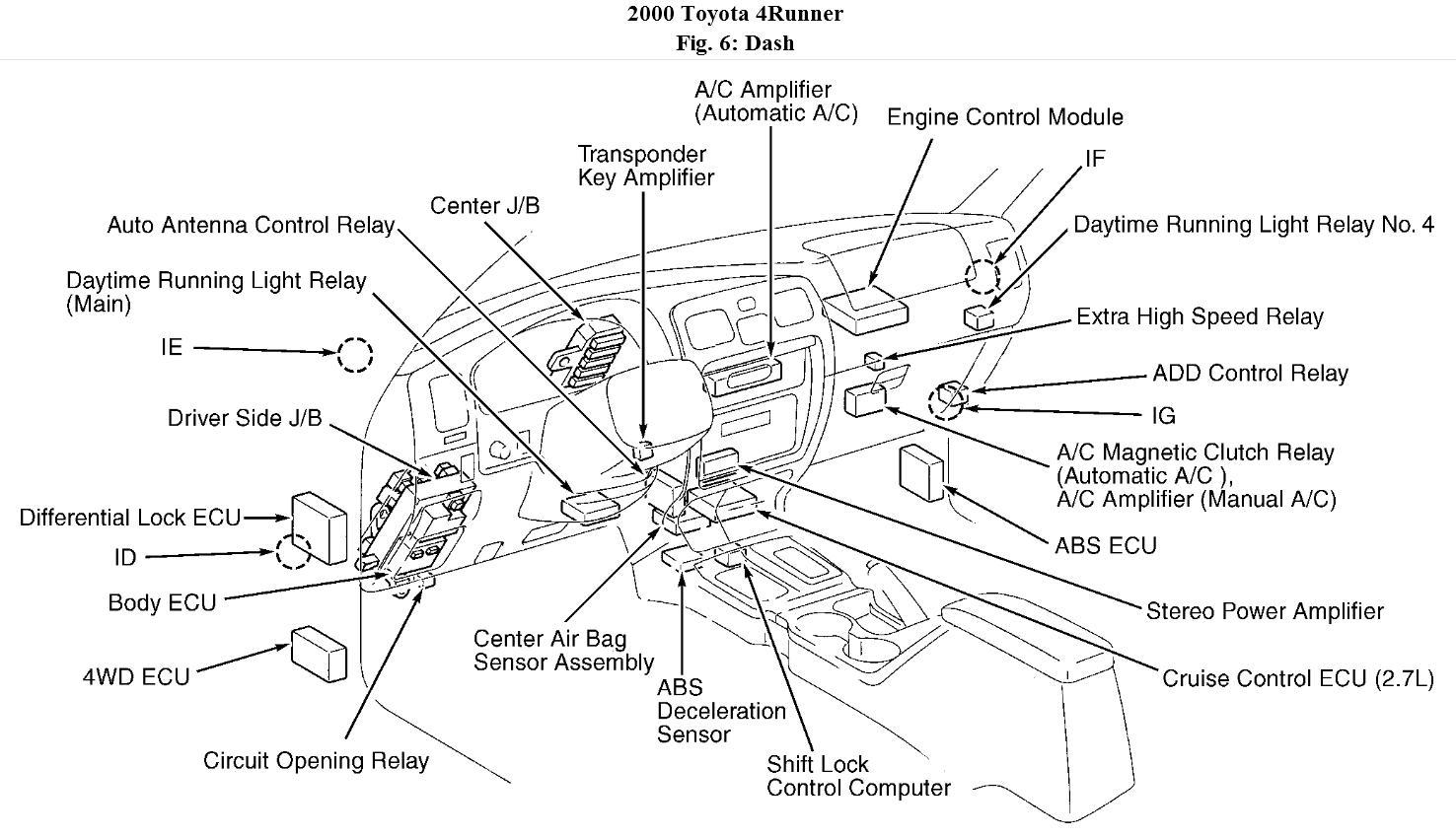 body control module wiring diagram