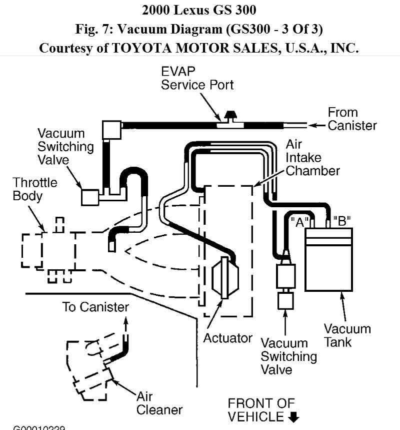 thermostat location on 1994 lexus es300 thermostat housing diagram