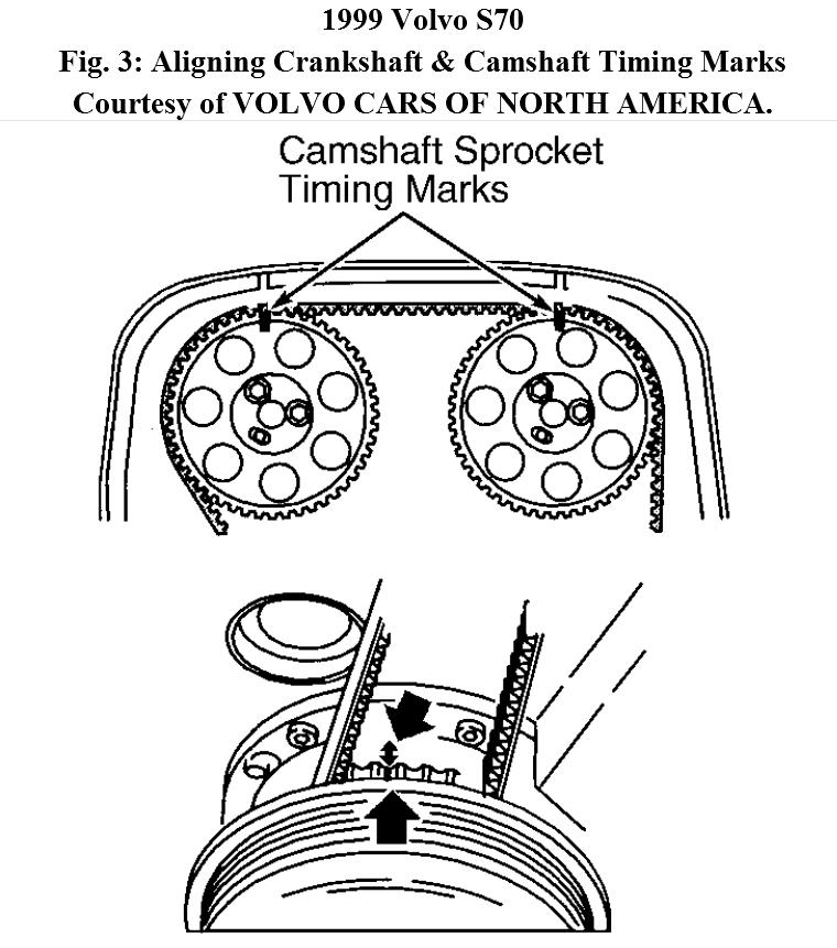 volvo timing belt tensioner instructions