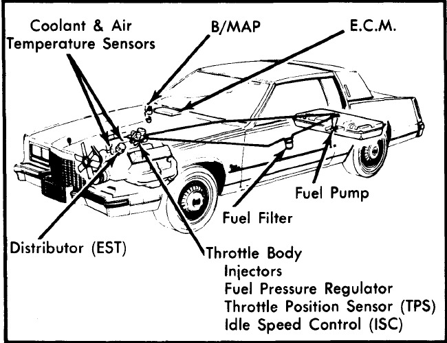 Subaru Gl Fuel Pump - Best Place to Find Wiring and Datasheet Resources