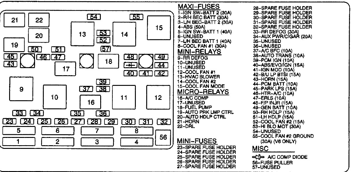 2005 pontiac grand am fuse box map