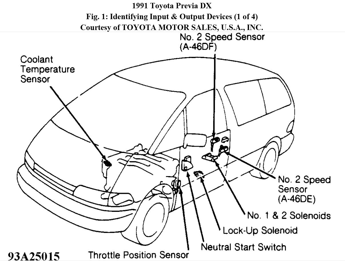 oxygen sensor sensor wiring diagram part 1