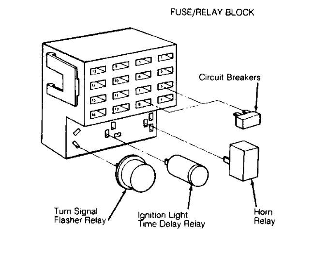 fuse box order