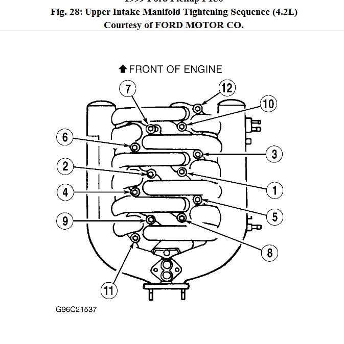 need to know the diagram of the fuse box for a 1999 ford expedition