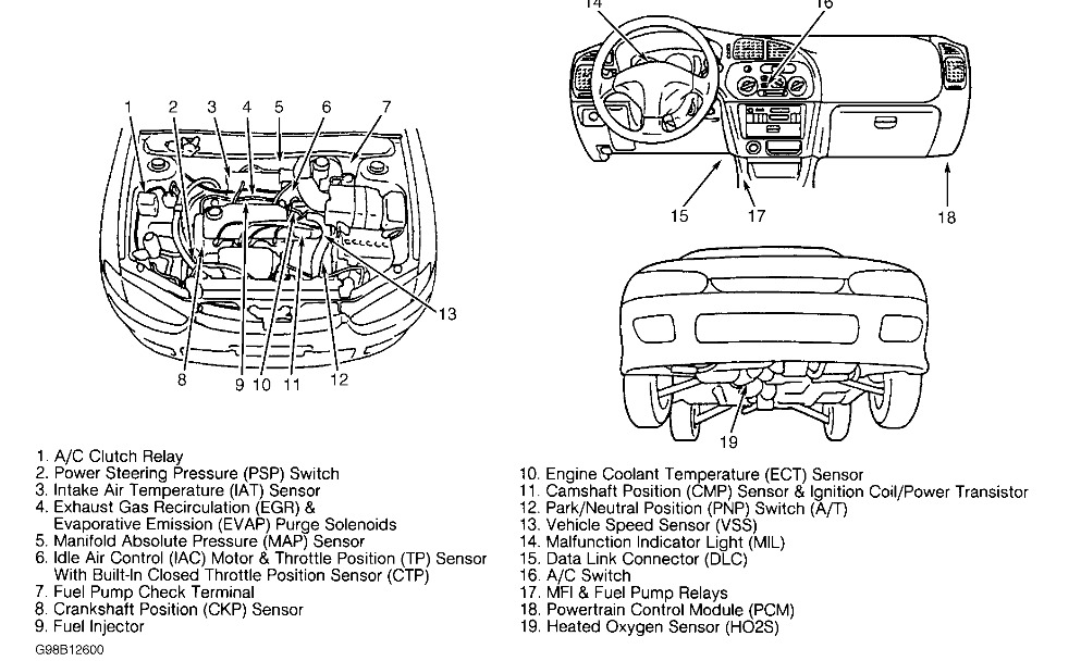 2000 Mirage Fuse Diagram Online Wiring Diagram