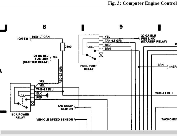 1991 Ford Ranger Wiring Schematic circuit diagram template