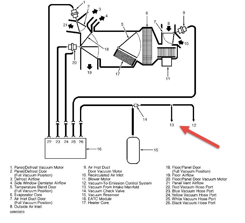 1989 lincoln town car vacuum diagram