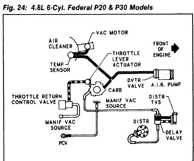 chevy vacuum diagram on chevy g20 van wiring diagram on 1976