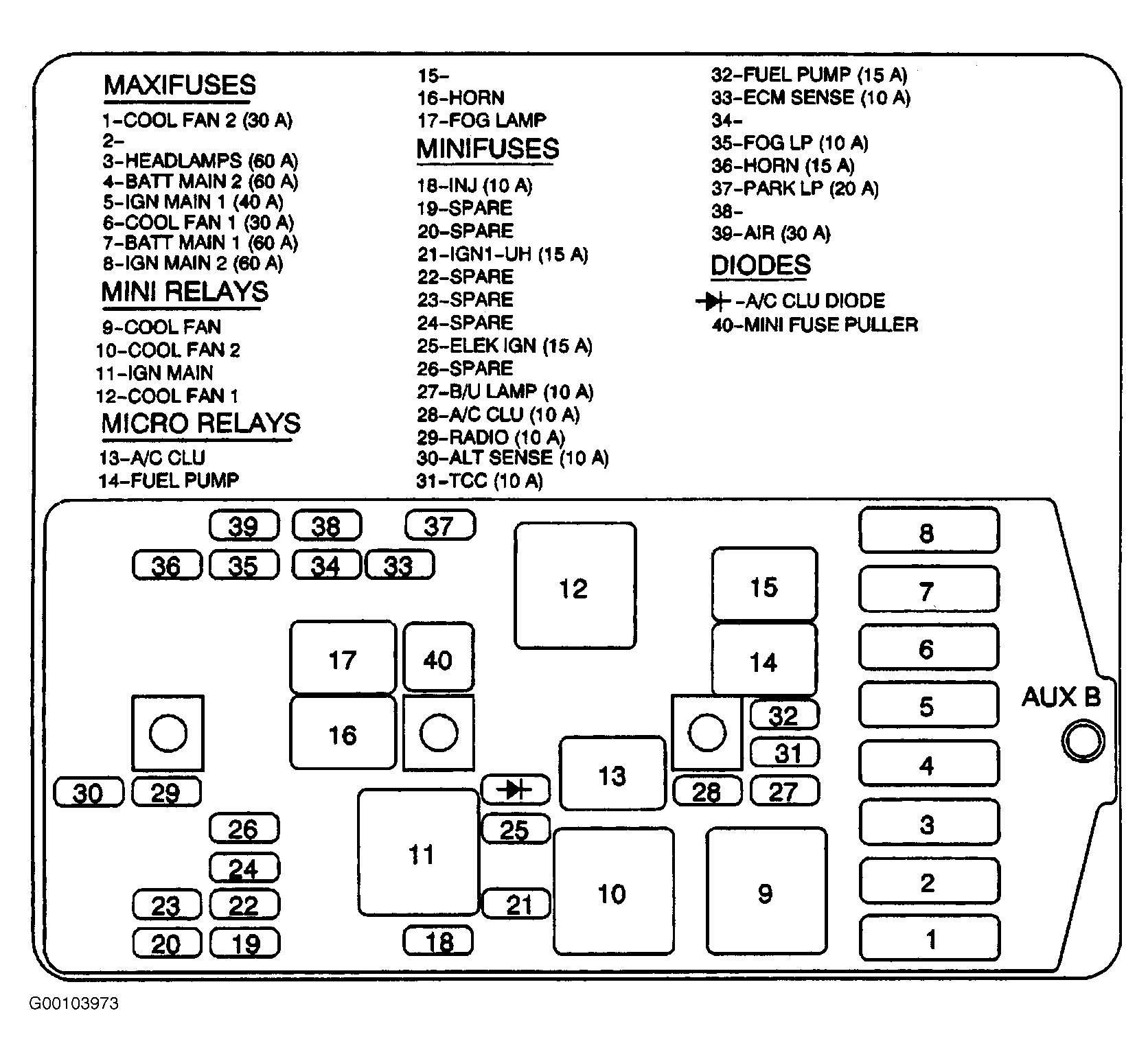 1998 chevy tracker fuse box diagram