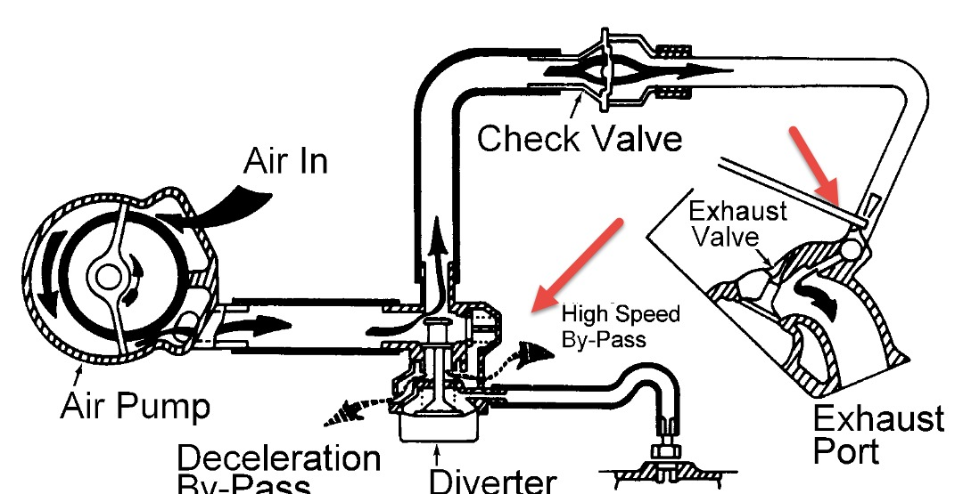 chevy smog air pump flow diagram