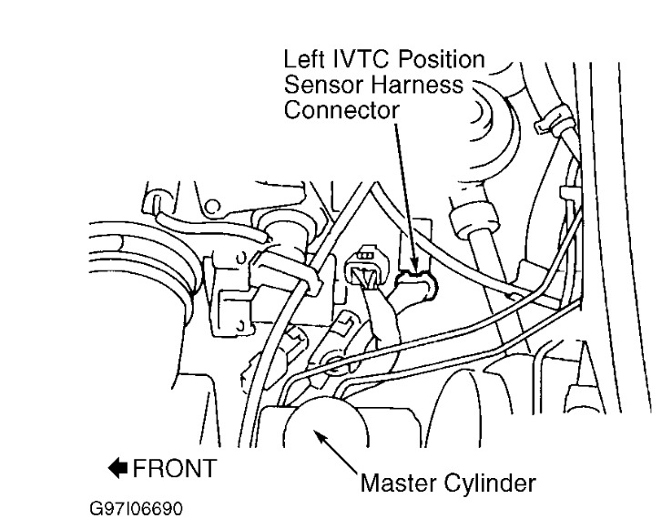 Intake Valve Timing Control Location/diagram/removal Code P1135