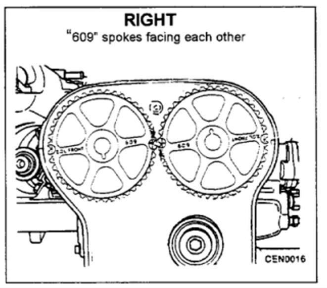 car timing belt