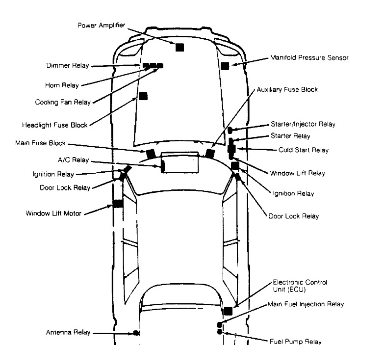 WIRING DIAGRAM VOLVO 740 GLE - Auto Electrical Wiring Diagram