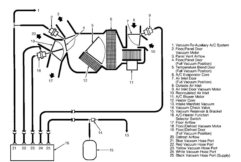 wiring diagram for 1992 ford taurus
