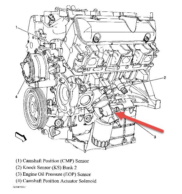 Chevy Uplander Engine Diagram Wiring Diagram Library