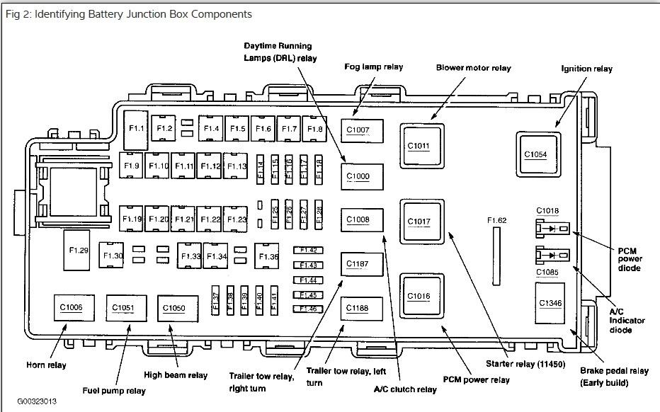Diagram Ford Explorer - Ydfhoekdnigdehaberinfo \u2022