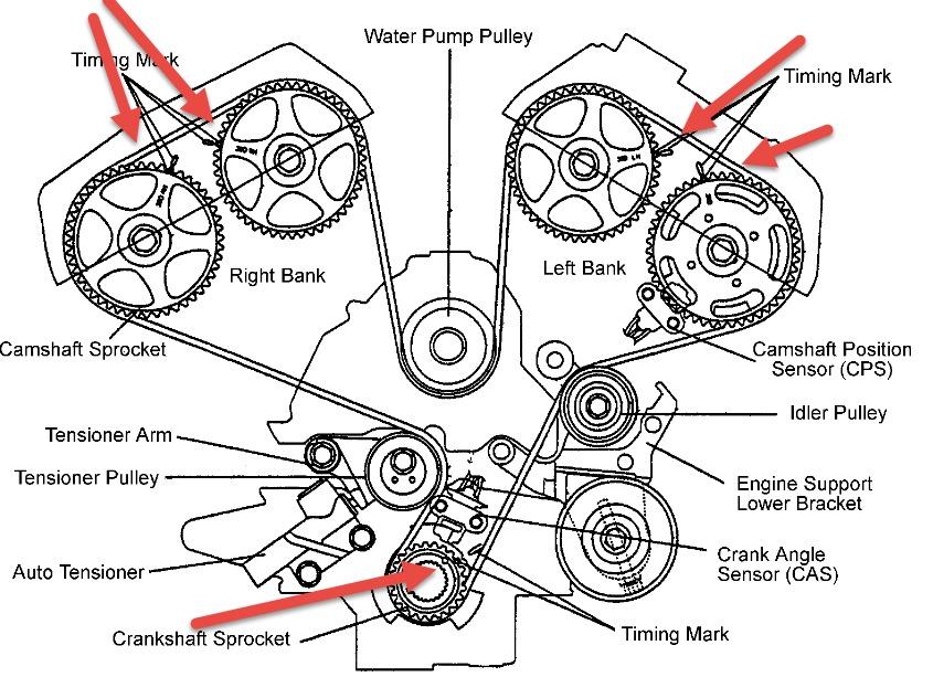 kia sorento engine timing diagram