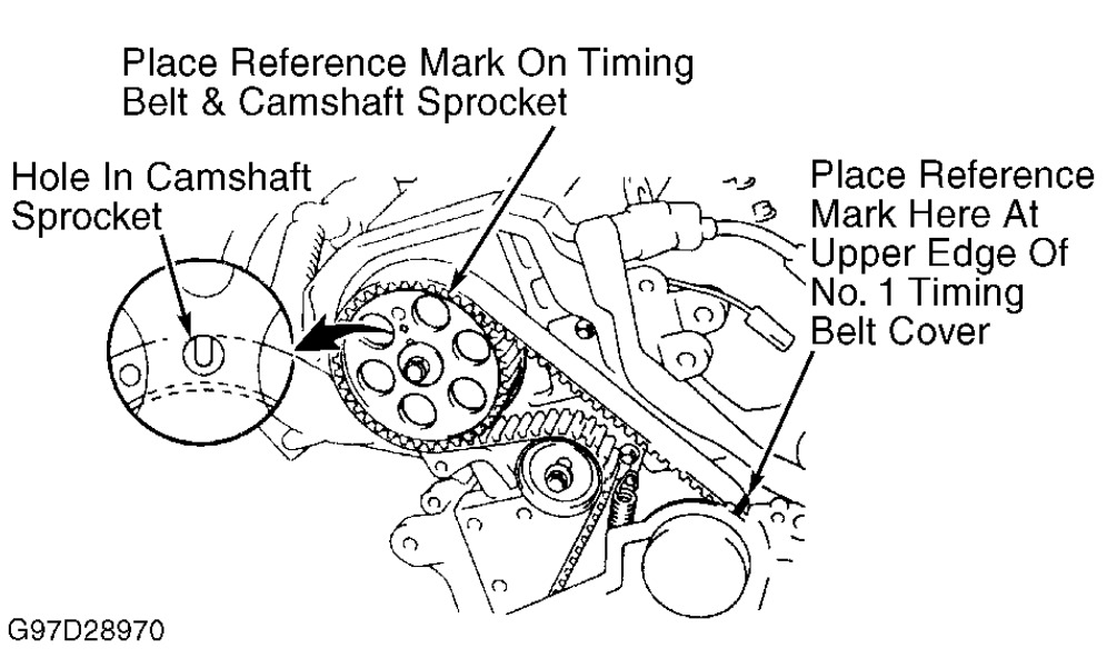 Timing Mark Diagram Timing Mark Diagram for Car Listed Above LE