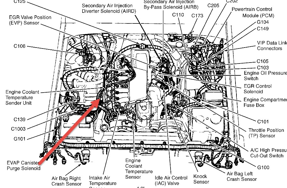 2009 impala fuel filter location