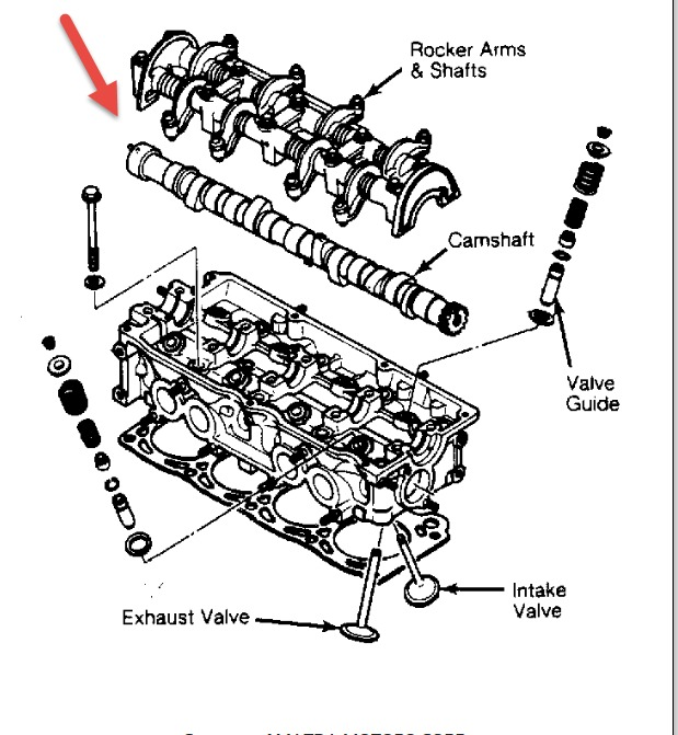 1986 Mazda B2000 Crankshaft/timing Gear Removal How Is This to Be
