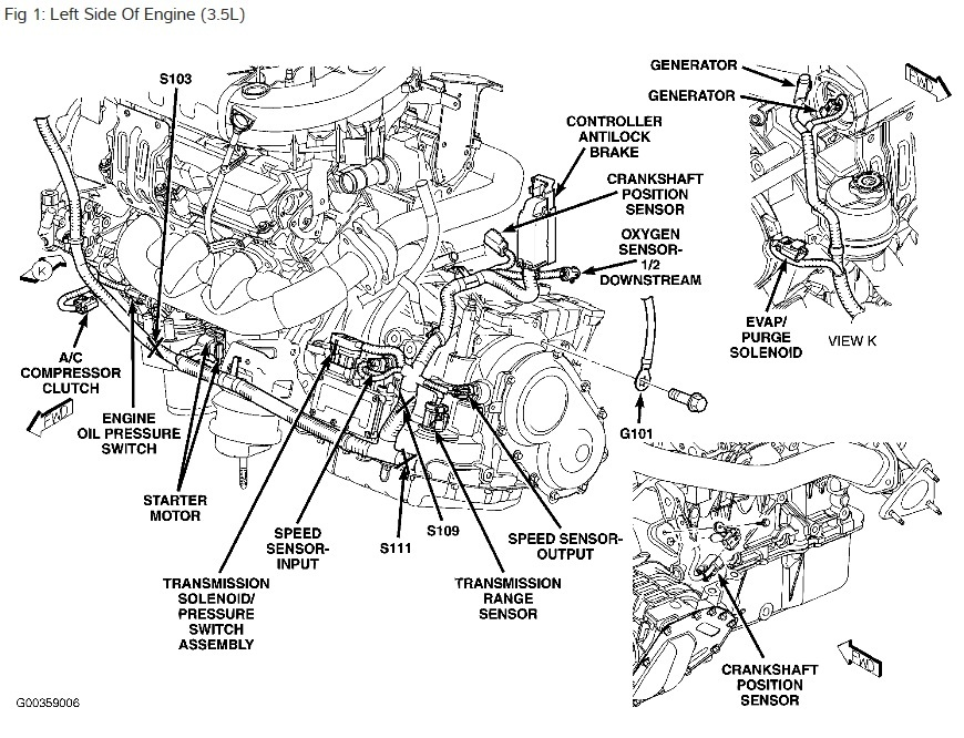 05 Chrysler Pacifica Engine Diagram - Ulkqjjzsurbanecologistinfo \u2022
