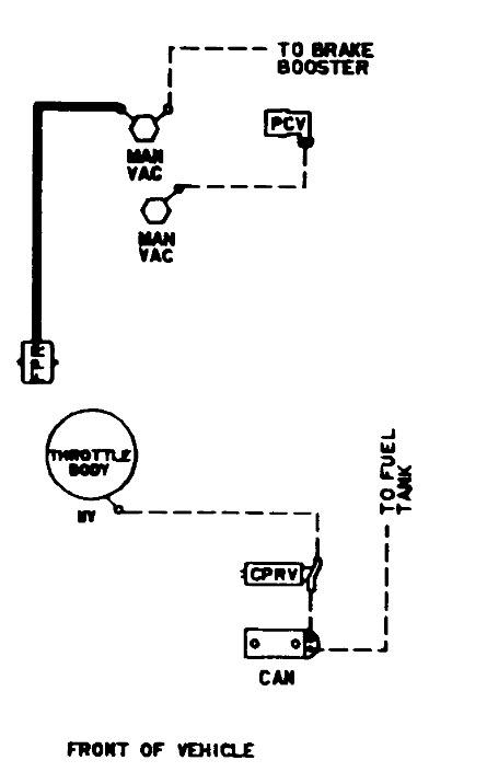 1994 Ford Ranger V6 4 0 Engine Diagram Wiring Schematic Diagram