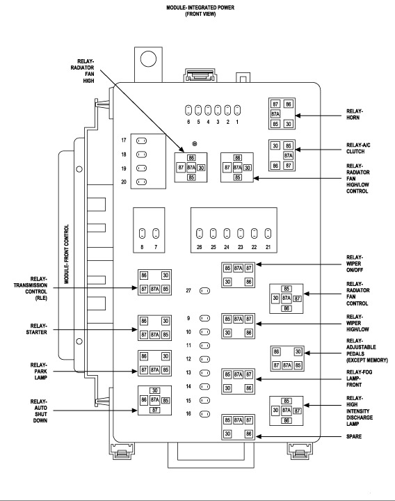 2010 Challenger Fuse Diagram Wiring Diagram
