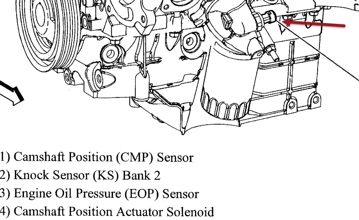 sensor location diagrams