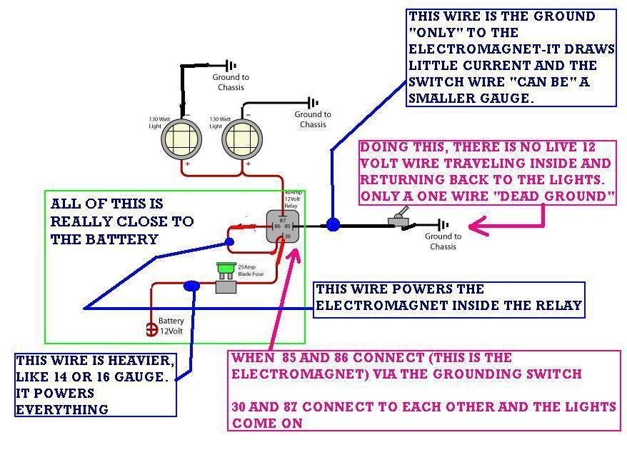 2004 Dodge Ram Fog Light Wiring Diagram - Data SET \u2022