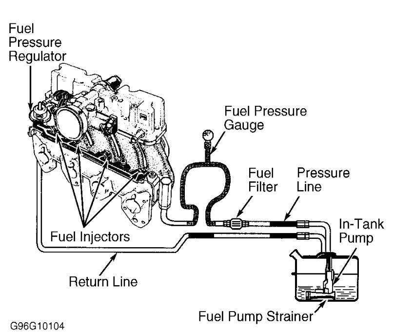 Isuzu Fuel Pump Wiring Diagrams Electronic Schematics collections