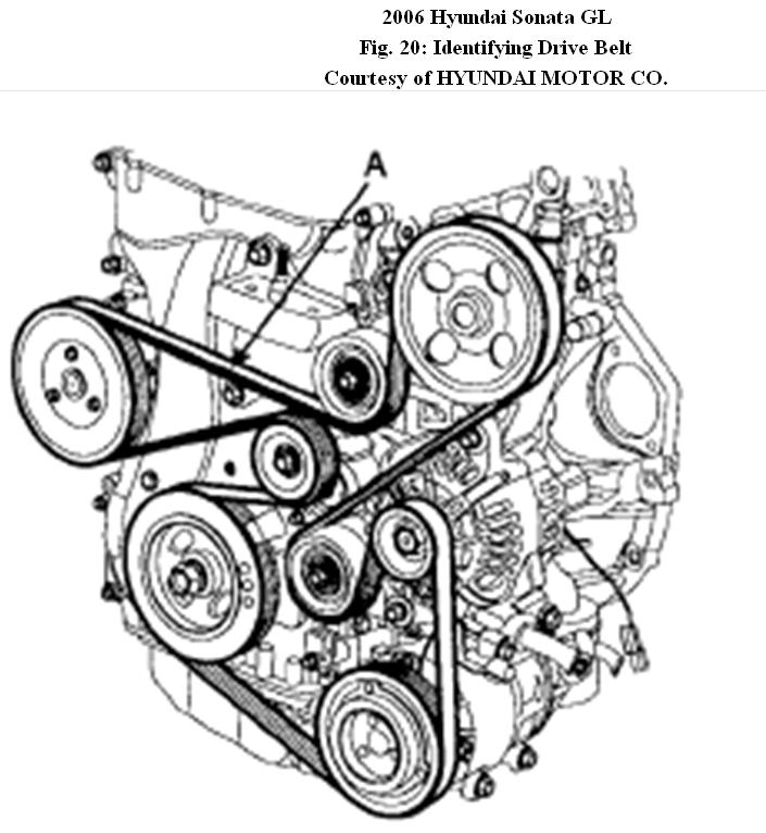 2005 hyundai tiburon engine diagram