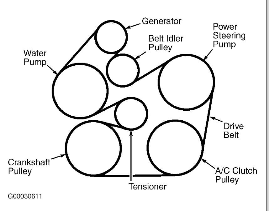 02 Taurus Belt Diagram Wiring Diagram