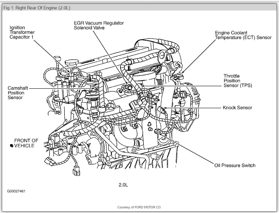 ford oil pressure switch location