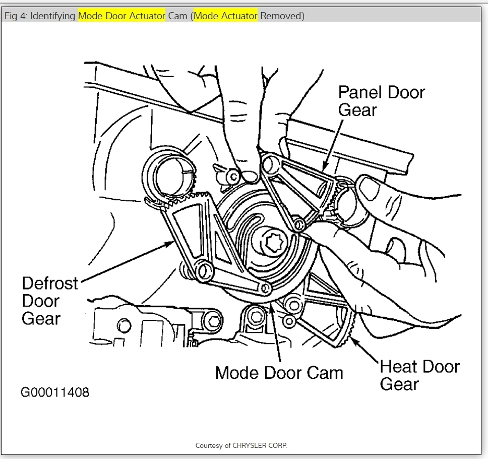 Service Manual How To Fix 2006 Chrysler Town Country