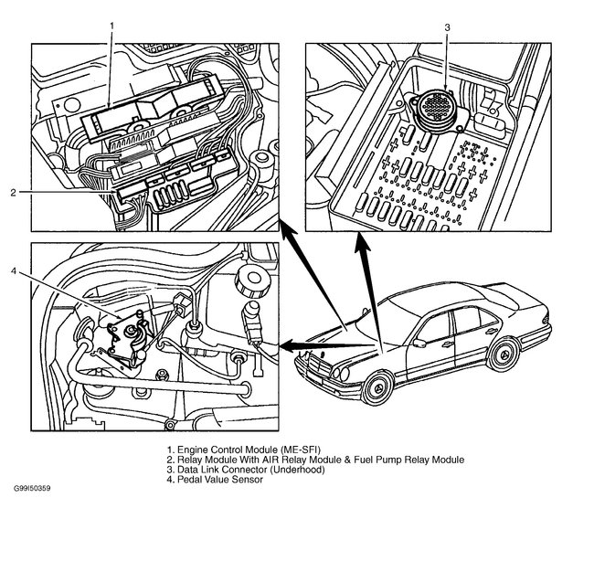 1997 mercedes c280 fuse box location