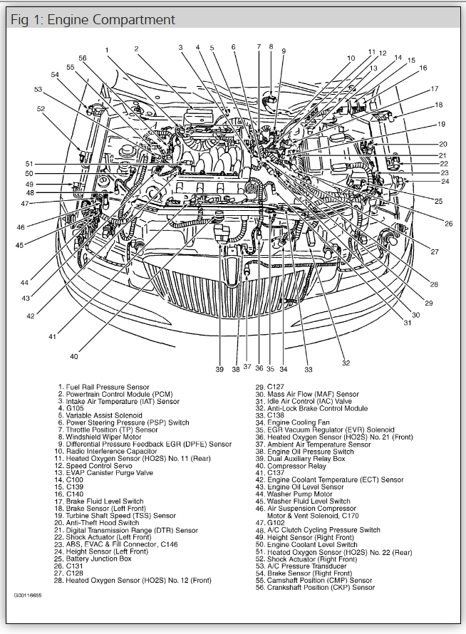 2001 Lincoln Continental Engine Diagram Electrical Circuit
