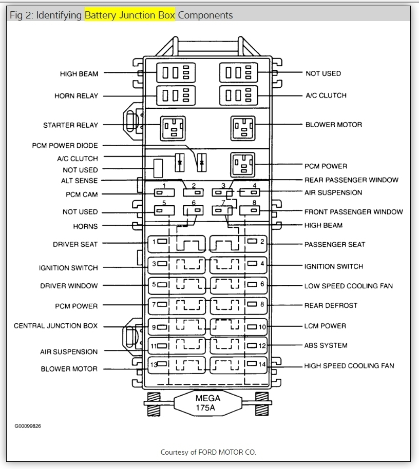 98 suburban fuse box diagram