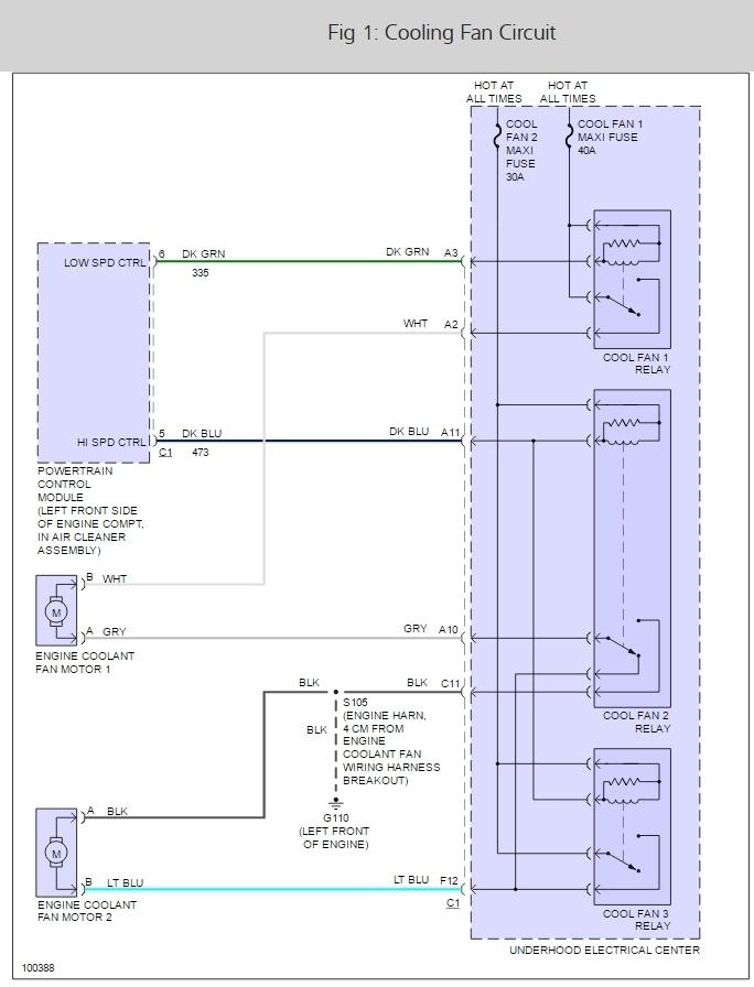 2001 Oldsmobile Alero Cooling Fan On 99 Olds Alero Engine Diagram