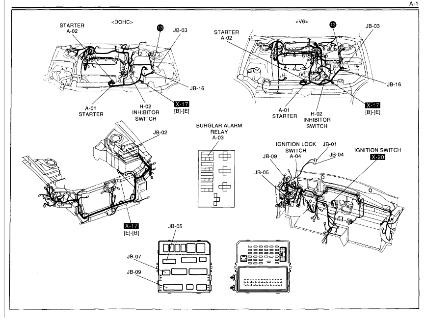 2004 kia sedona engine wiring diagram