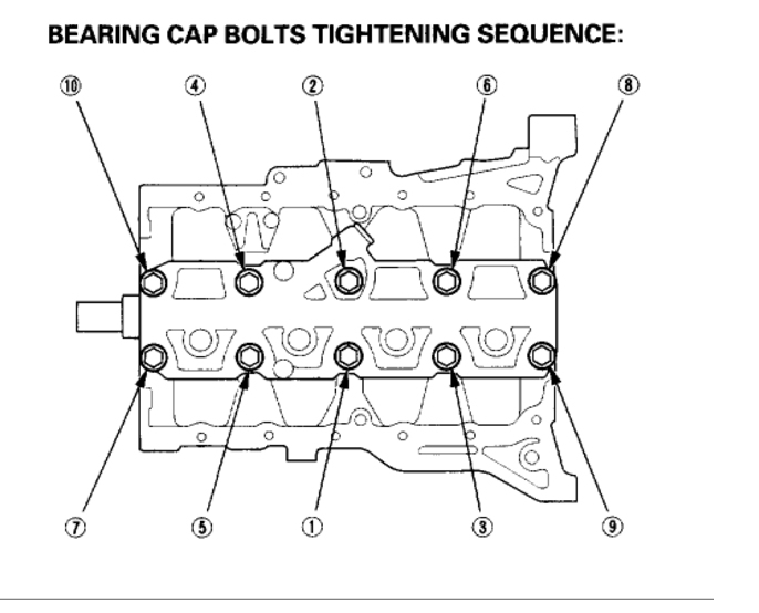 manual diagram d15b