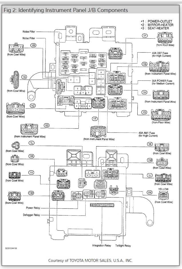 2001 Toyota Camry Fuse Diagram - Wiring Diagrams Clicks