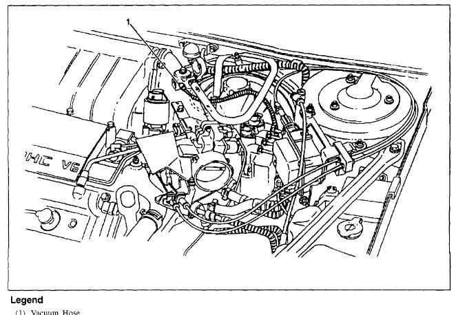 Chevy Lumina Vacuum Line Diagram - 4hoeooanhchrisblacksbioinfo \u2022
