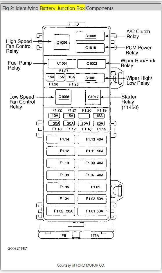 01 E250 Fuse Diagram Download Wiring Diagram