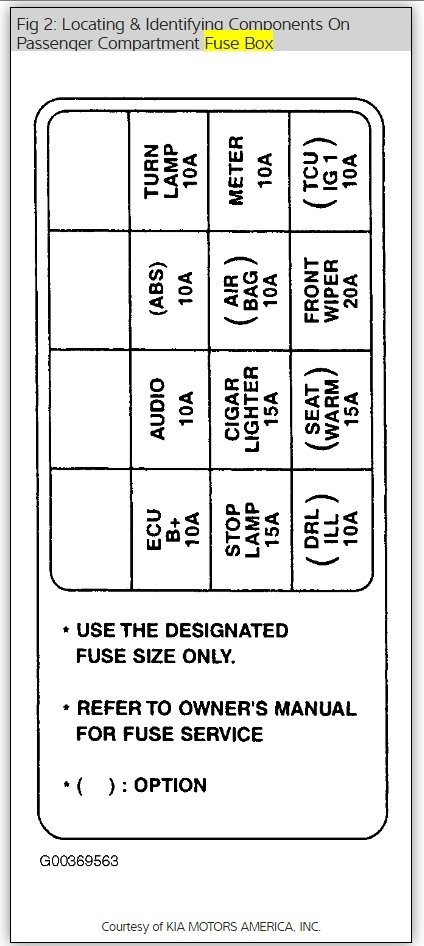 Kia Sephia Fuse Box Diagram Wiring Diagram Library
