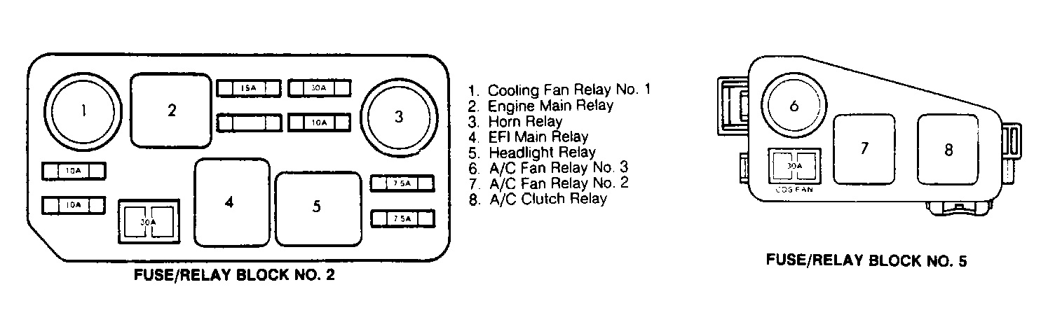 AC Compressor Clutch Relay Location I Have Searched for Eight