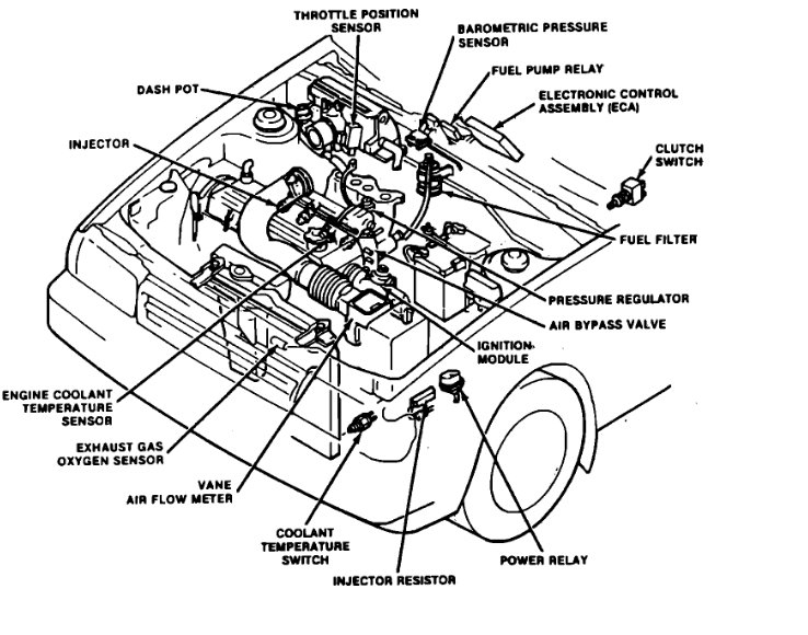 1995 mercury tracer engine diagram