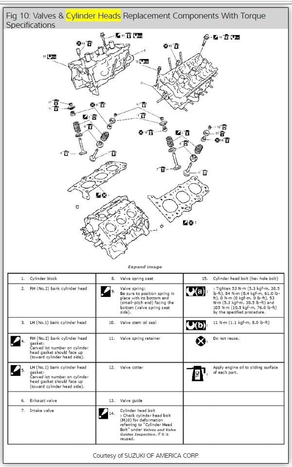 Engine Rod, Head and Crankshaft Torque Specifications